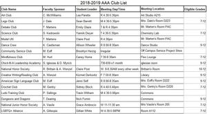 List of Clubs at AAA High School